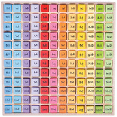 Times Table Tray
