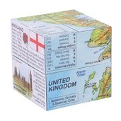 UK - Geographical County and Historical Facts and Figures