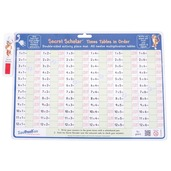 Times Tables in Order with Secret Decoder
