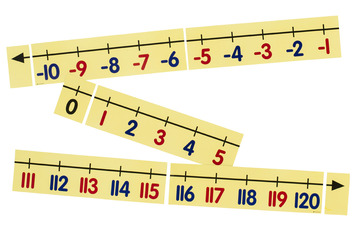 Magnetic Demonstration Number Line, -10 to 120 picture