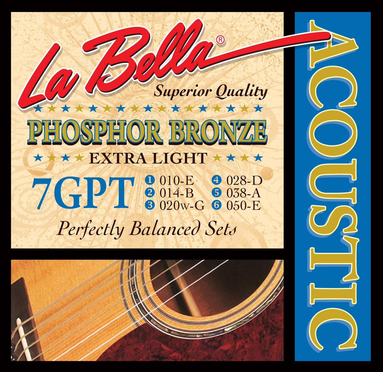 La Bella Strings
