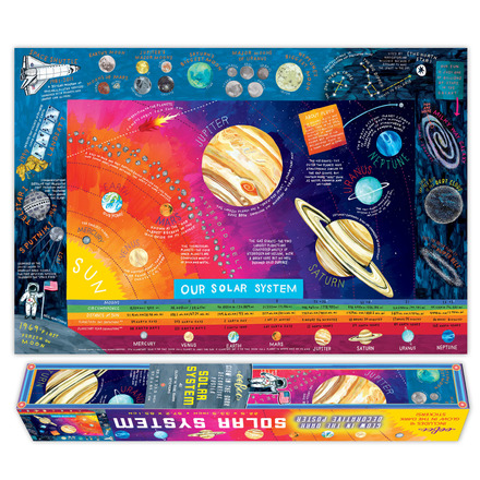 Solar System Poster - Paper picture