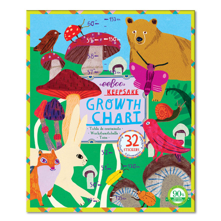 Mushroom Growth Chart picture