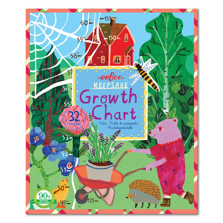 Making the Garden Growth Chart picture