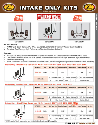 KPMI® Intake Only Kit Flyers picture