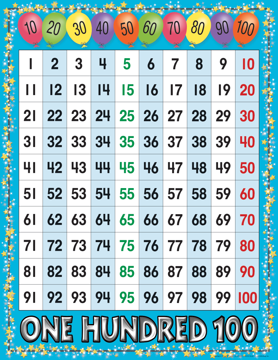 Printables 1 To 100 Chart 1 100 number grid chart barker creek