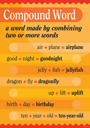 Word Poster