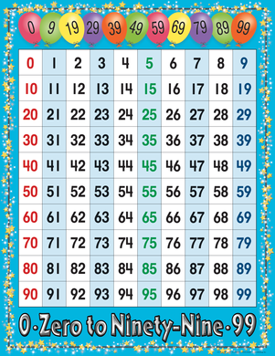 0 99 number grid chart barker creek for Multiplication table to 99