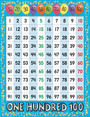 Printables Number 1-100 1 100 number grid chart barker creek picture