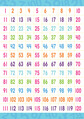 Early Learning Poster - Counting to 120