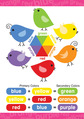 Early Learning Poster - Primary & Secondary Colors