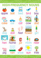 Early Learning Poster - High-Frequency Nouns
