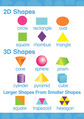 Early Learning Poster - 2-D & 3-D Shapes