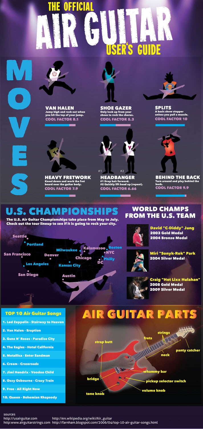 The Official Air Guitar Users Guide   Infographic