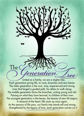 The Generation Tree Wall Plaque picture