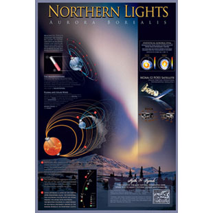 Educational Posters Northern Lights Non Laminated picture