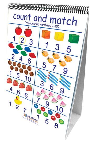 Série de tableaux réversibles Math Readiness - Le sens du nombre Image