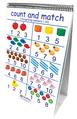 Série de tableaux réversibles Math Readiness - Le sens du nombre
