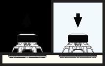 Isobaric - Planar