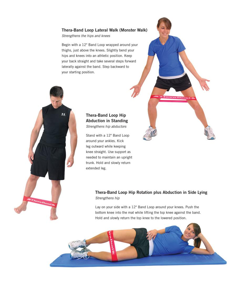 Resistance Band Exercises Band loops exercise