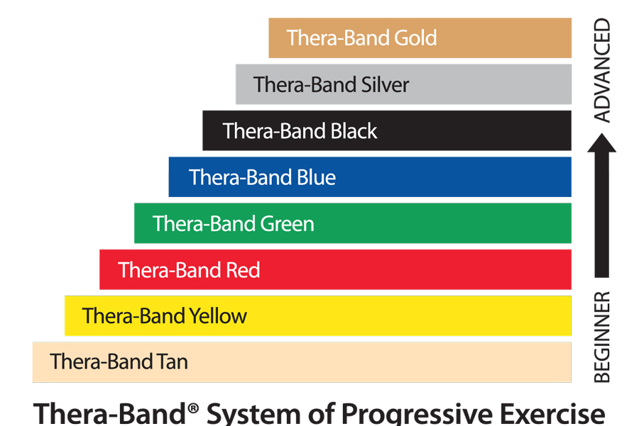 color band: