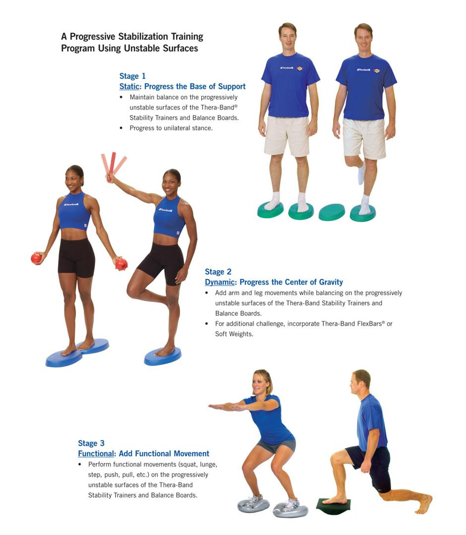 Stabilization Exercises Knee Stability Trainer Exercise